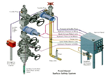 Products Services Details on solar panels circuit diagram 2
